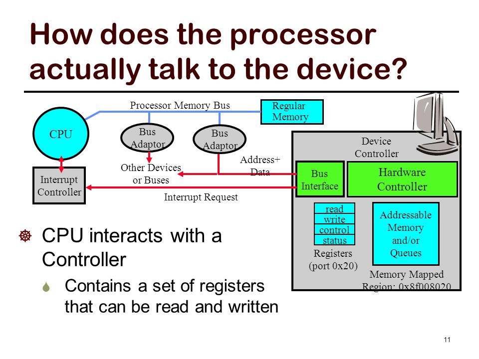 Device controller A device controller has registers that control operation.
