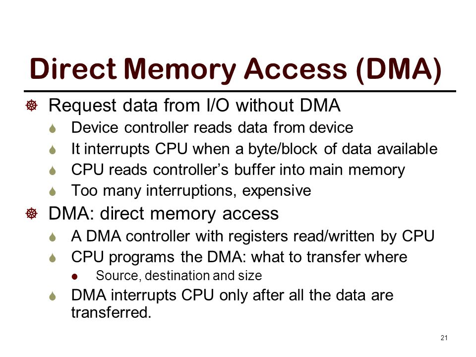 Operations of DMA DMA controller Disk controller Main memory Drive