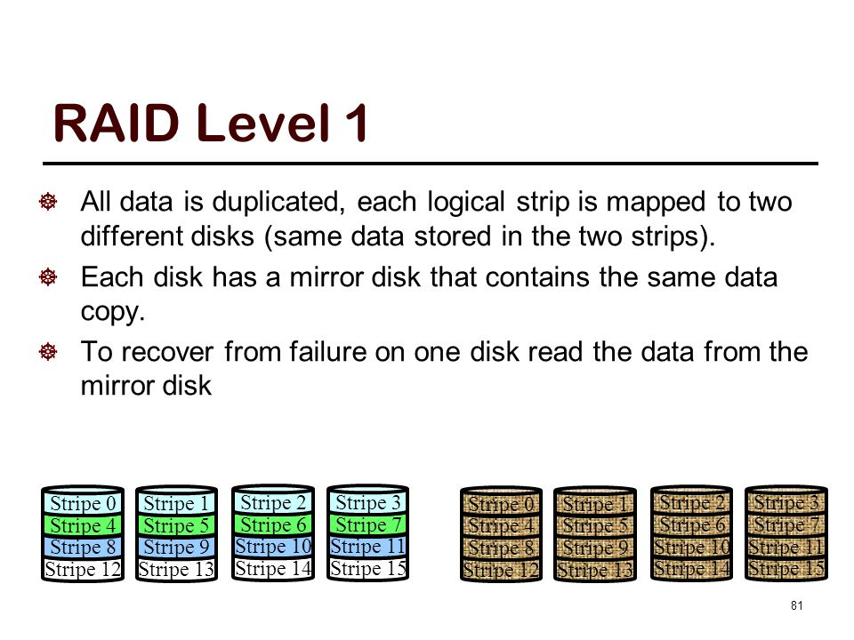 RAID Level 1 Each disk has a mirror disk that contains the same data.