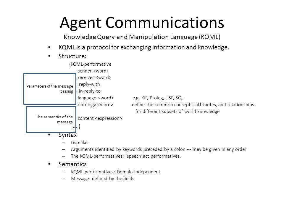 Agent Communications Knowledge Query and Manipulation Language (KQML)