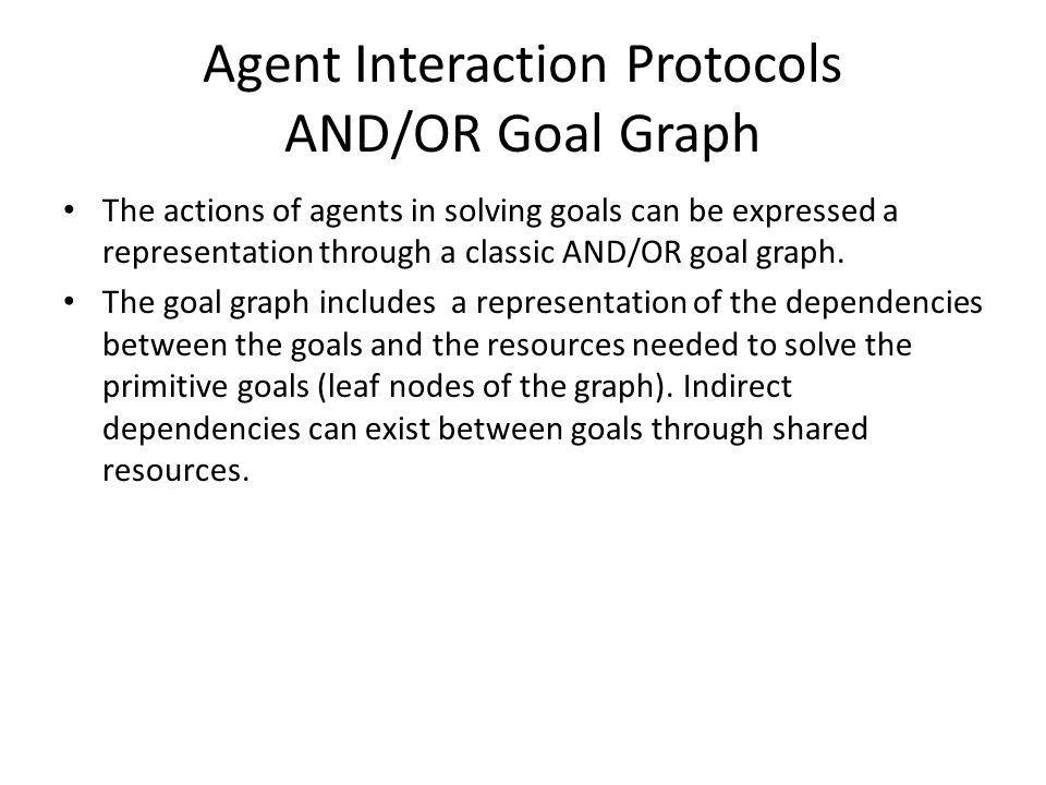 Agent Interaction Protocols AND/OR Goal Graph