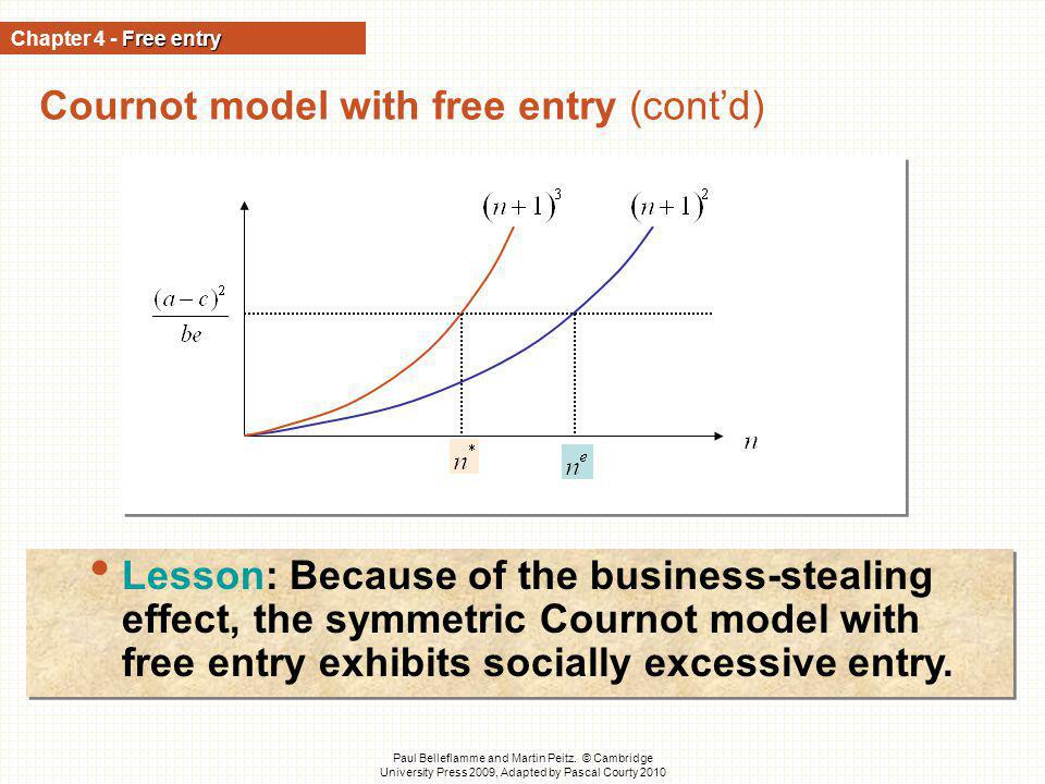 Cournot model with free entry (cont'd)