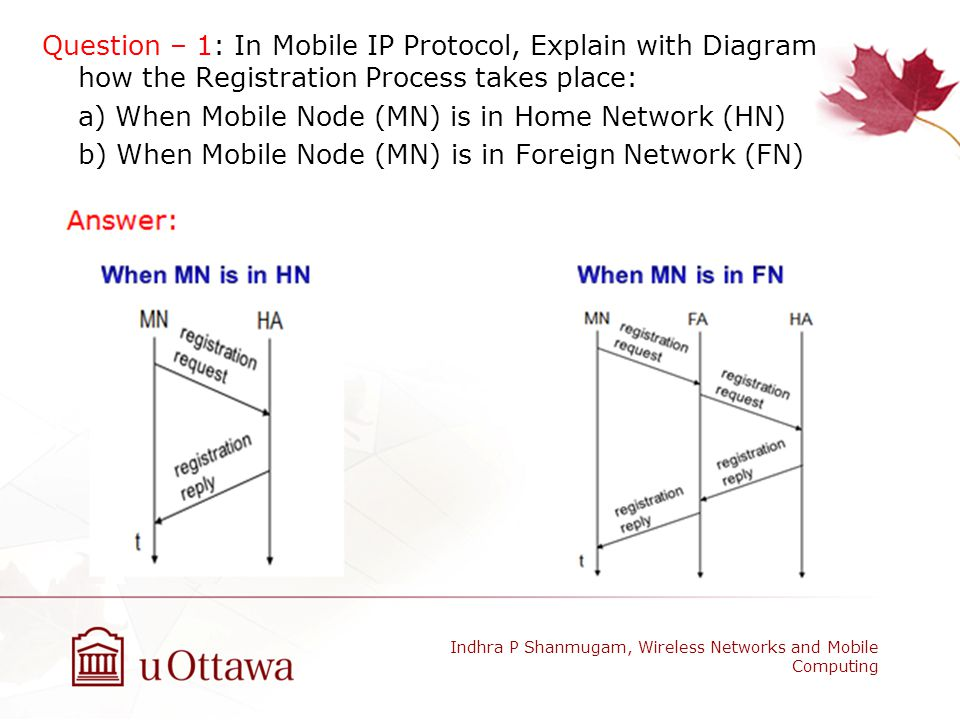 Question – 1: In Mobile IP Protocol, Explain with Diagram how the Registration Process takes place: a) When Mobile Node (MN) is in Home Network (HN) b) When Mobile Node (MN) is in Foreign Network (FN)