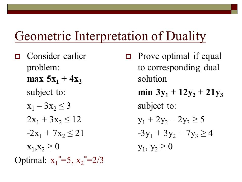 Geometric Interpretation of Duality