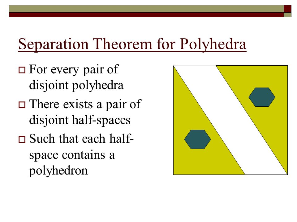 Separation Theorem for Polyhedra