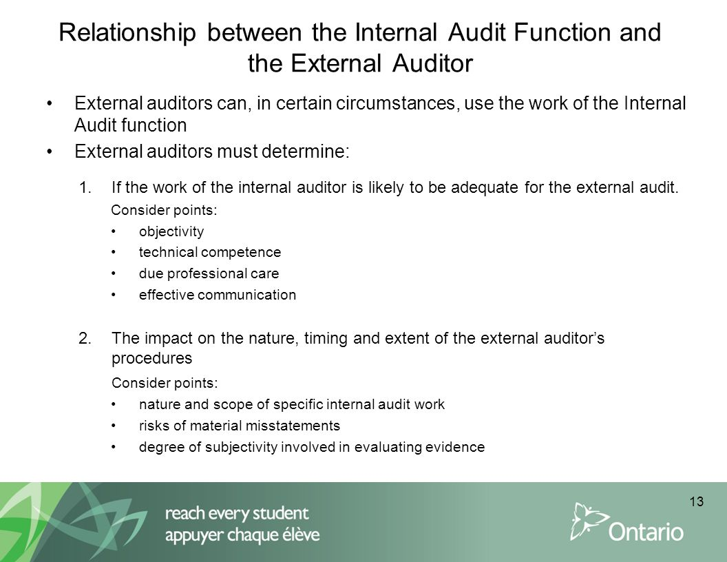Relationship between the Internal Audit Function and the External Auditor