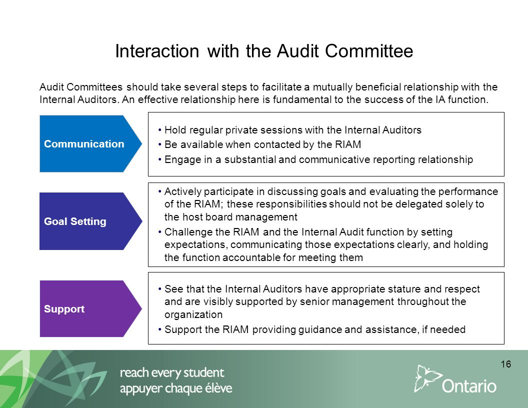 Interaction with the Audit Committee