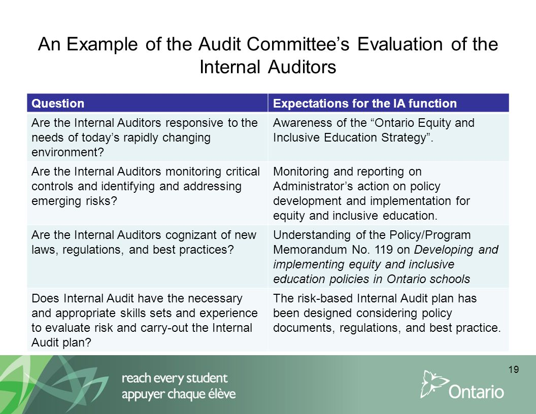An Example of the Audit Committee's Evaluation of the Internal Auditors