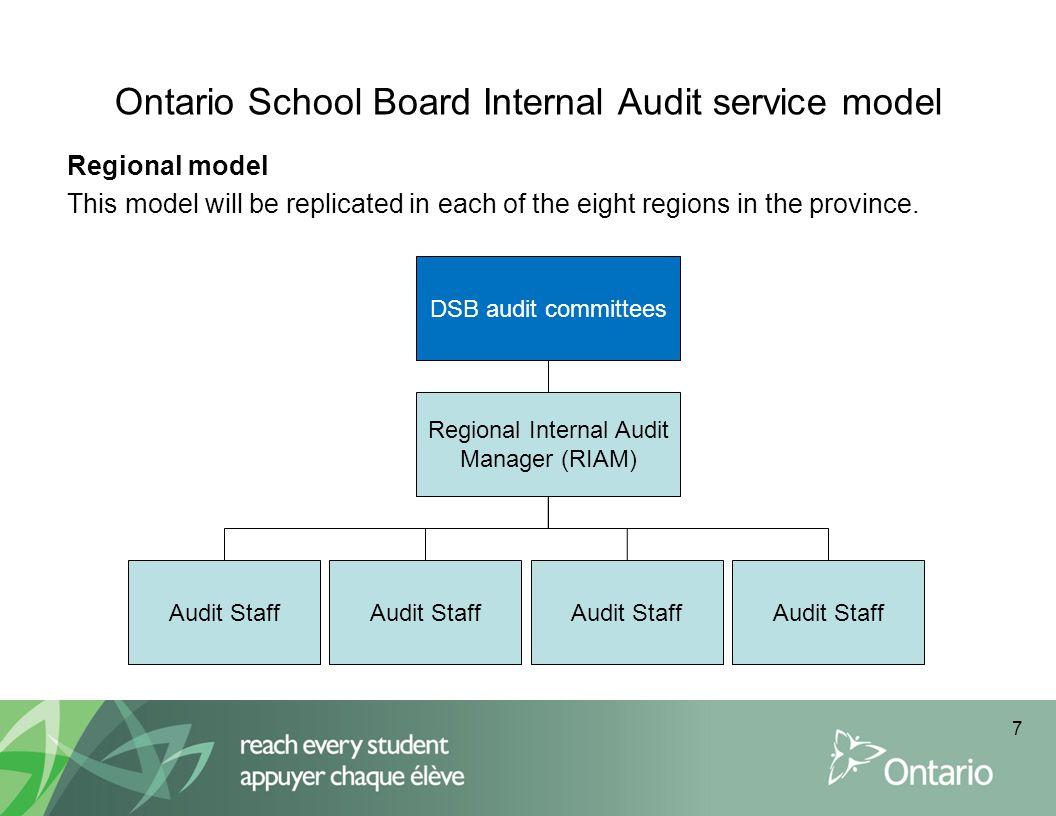 Ontario School Board Internal Audit service model