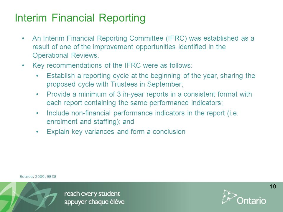 Interim Financial Reporting