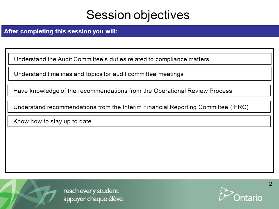 Session objectives After completing this session you will: