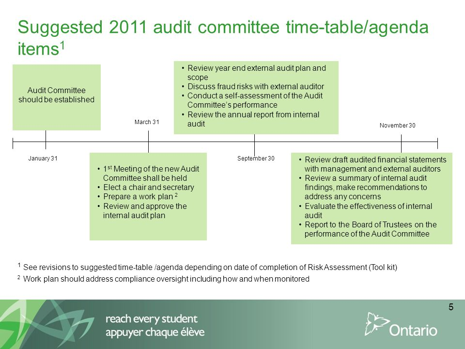 Audit Committee should be established