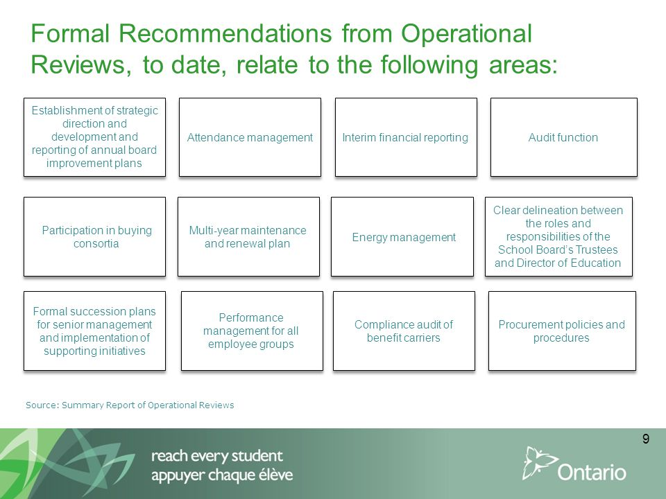 Formal Recommendations from Operational Reviews, to date, relate to the following areas: