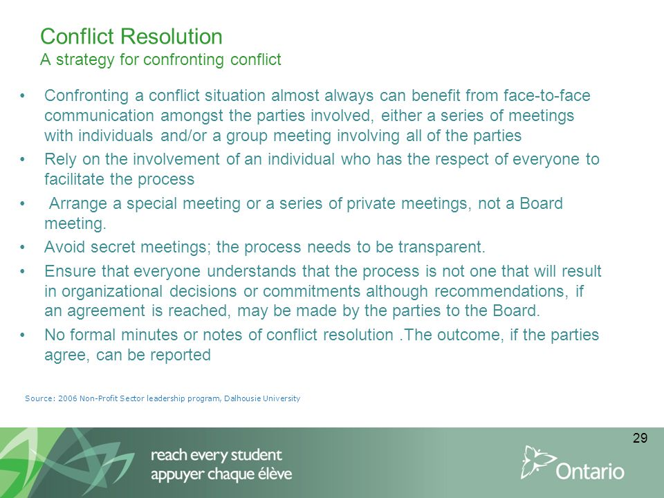 Conflict Resolution A strategy for confronting conflict
