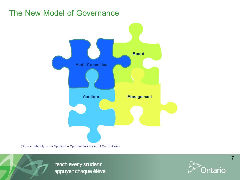 The New Model of Governance