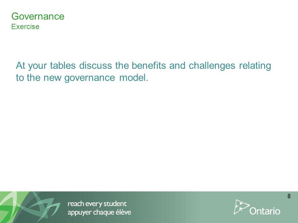 Governance Exercise.