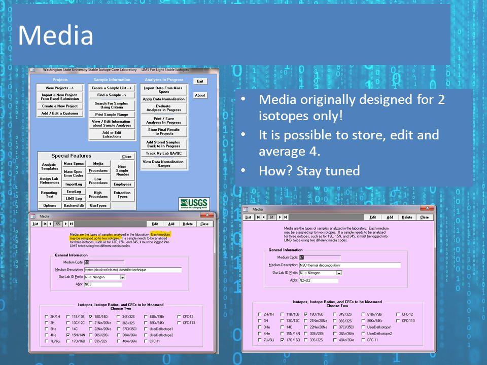 Media Media originally designed for 2 isotopes only!