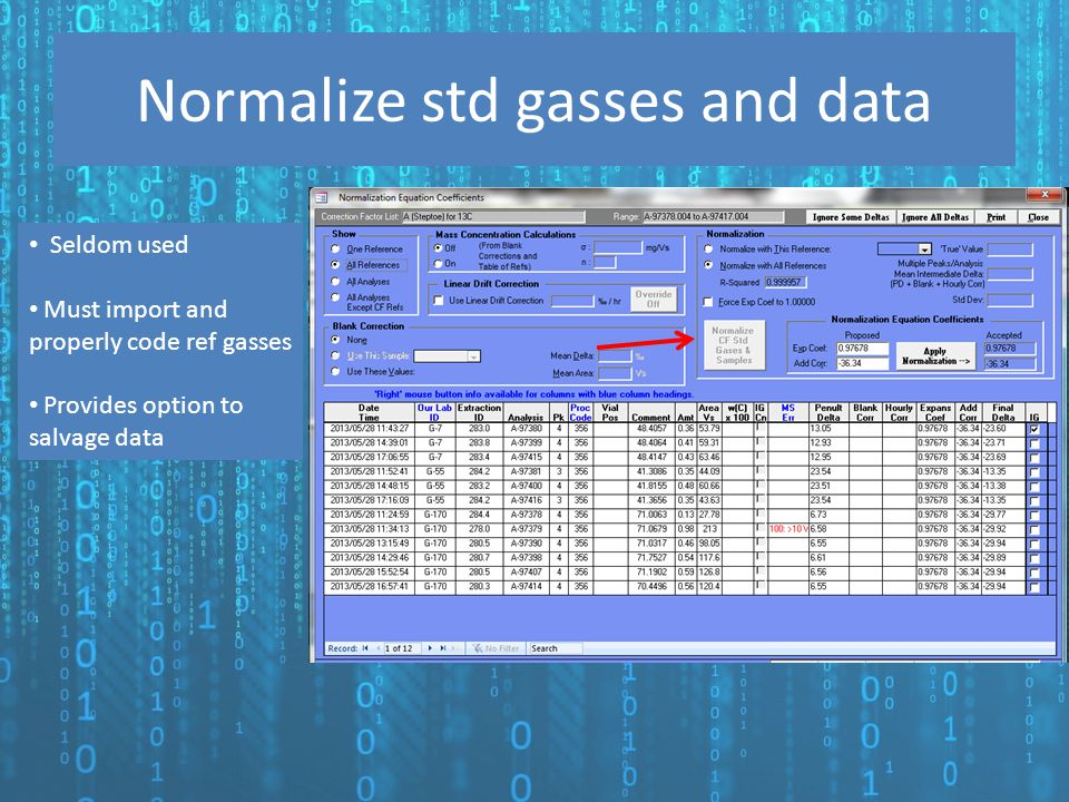 Normalize std gasses and data
