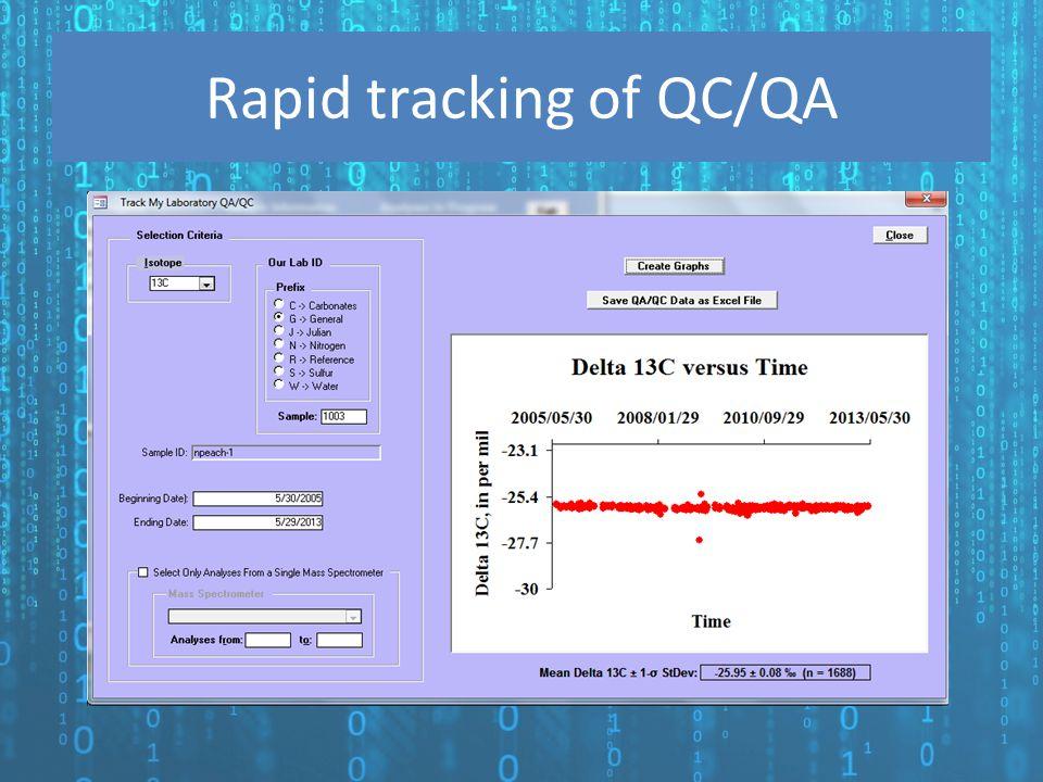 Rapid tracking of QC/QA