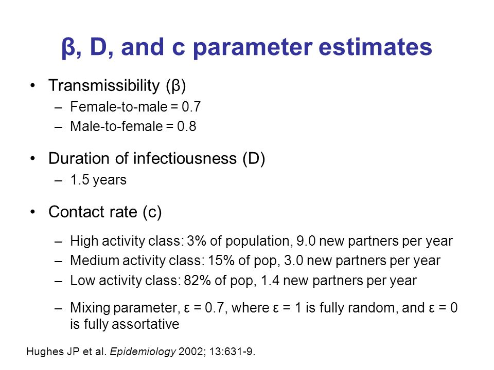 β, D, and c parameter estimates