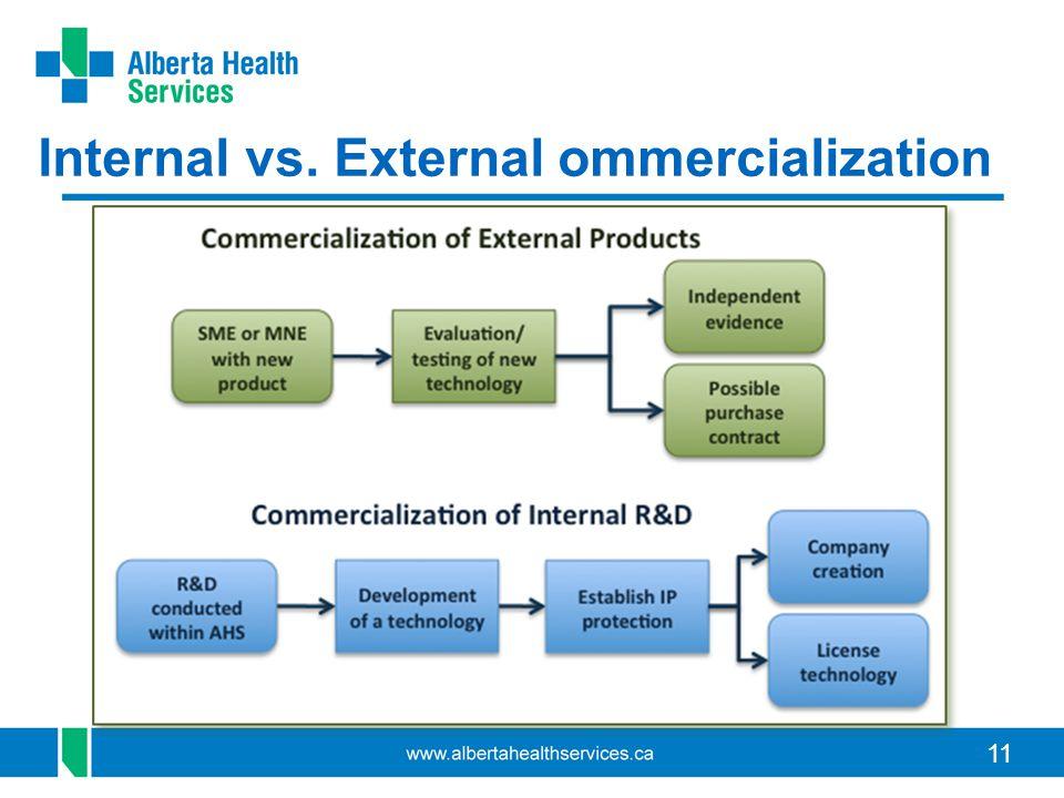 Internal vs. External ommercialization