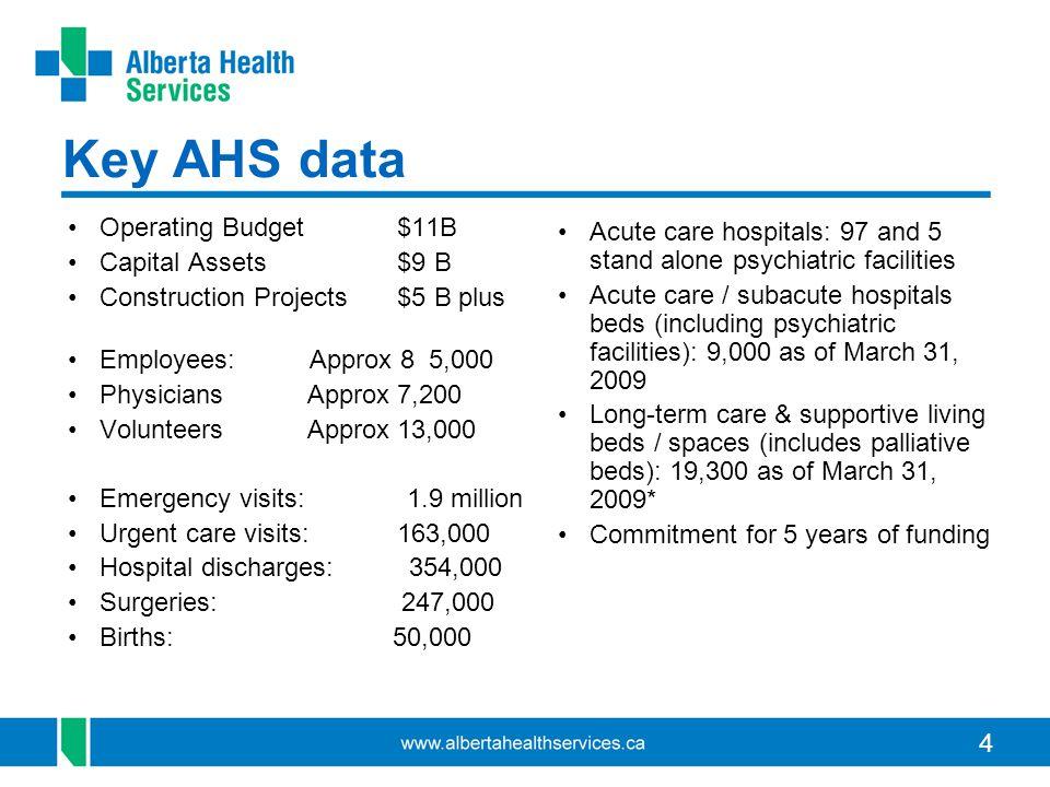Key AHS data Operating Budget $11B Capital Assets $9 B