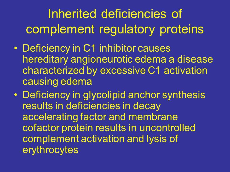 Inherited deficiencies of complement regulatory proteins