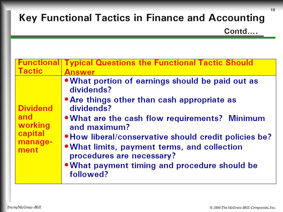 Key Functional Tactics in Finance and Accounting Contd….