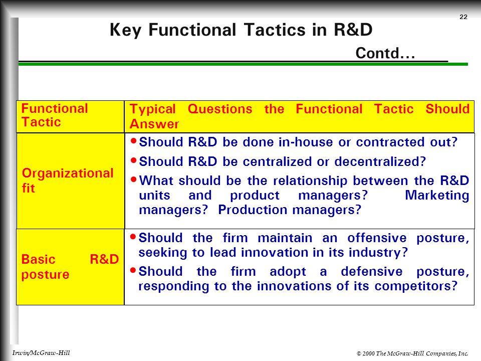 Key Functional Tactics in R&D Contd...