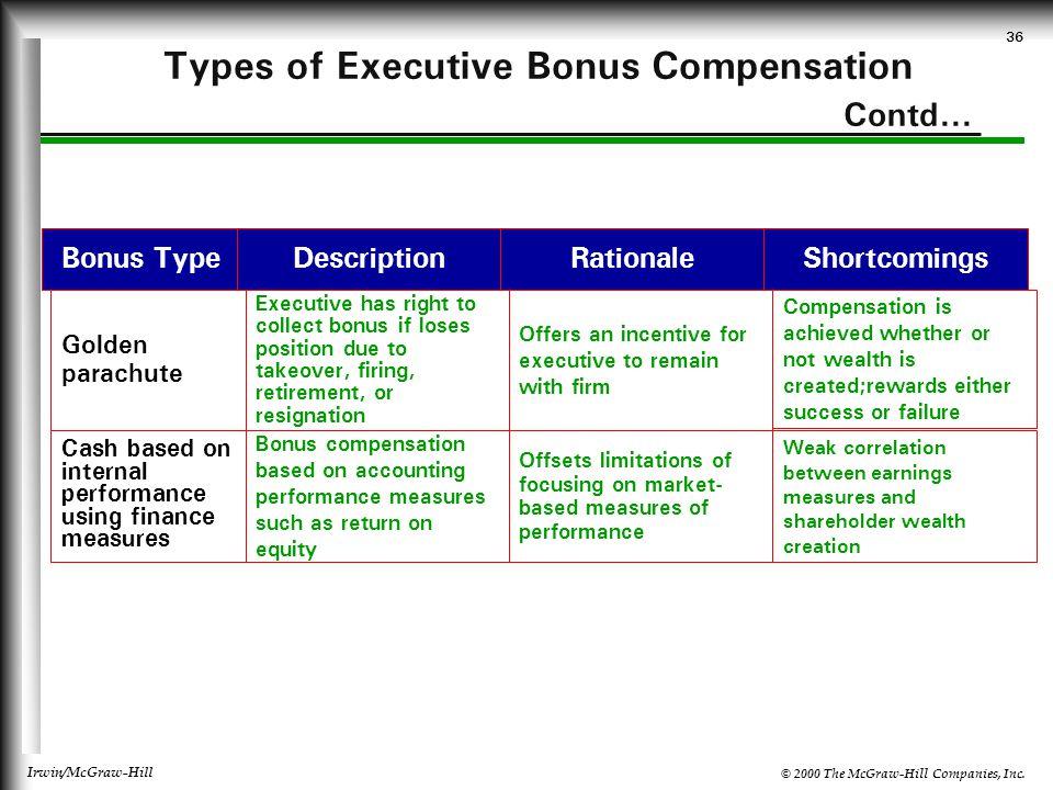 Types of Executive Bonus Compensation Contd...