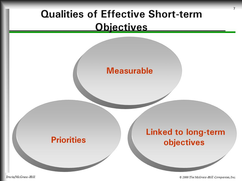 Qualities of Effective Short-term Objectives
