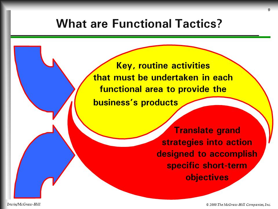 What are Functional Tactics