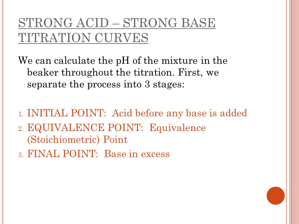 STRONG ACID – STRONG BASE TITRATION CURVES