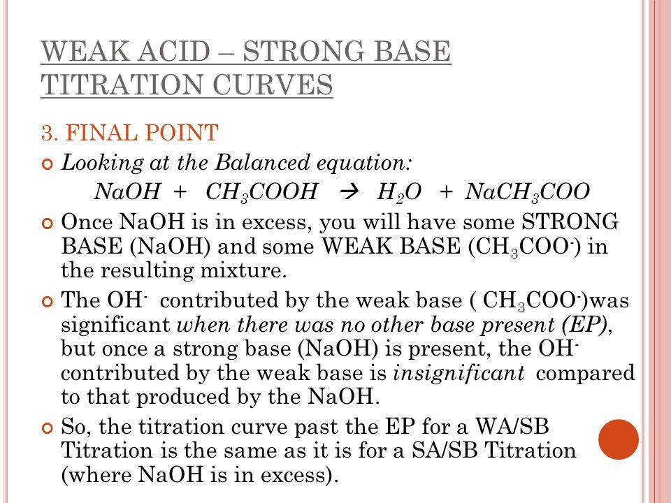 WEAK ACID – STRONG BASE TITRATION CURVES