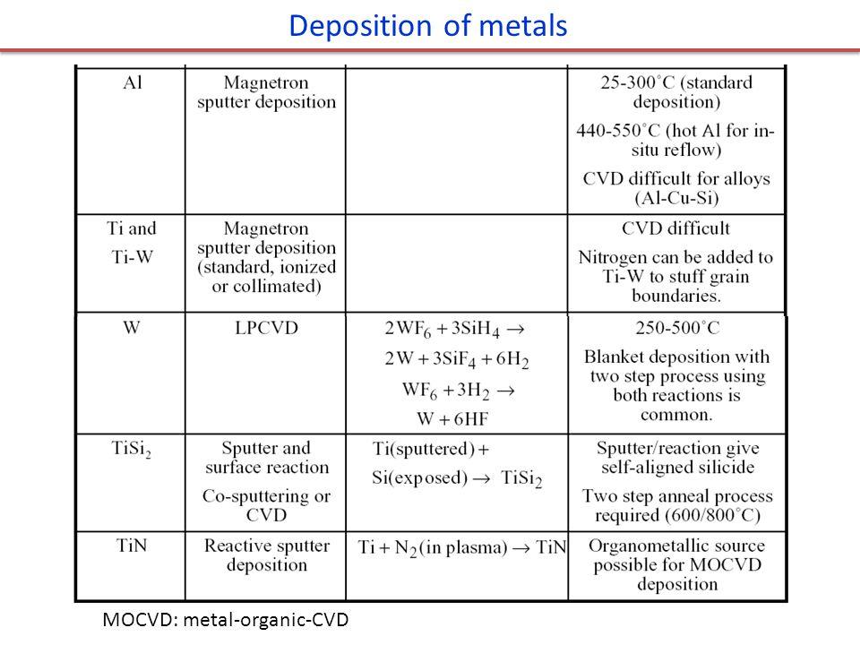 Deposition of metals MOCVD: metal-organic-CVD