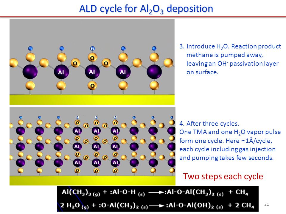 ALD cycle for Al2O3 deposition
