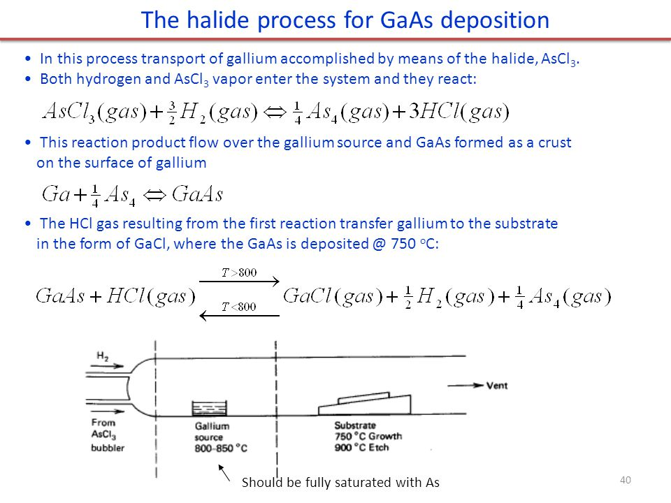 The halide process for GaAs deposition