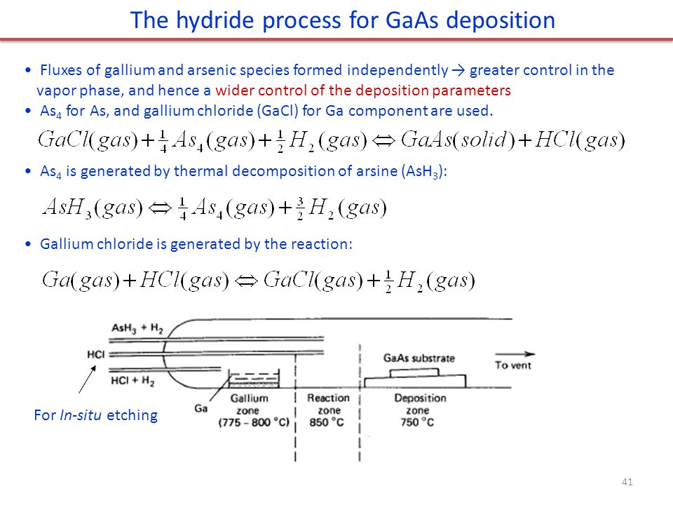 The hydride process for GaAs deposition