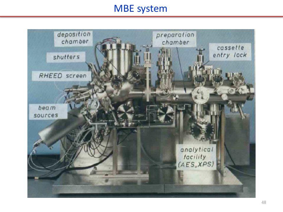 MBE system 48