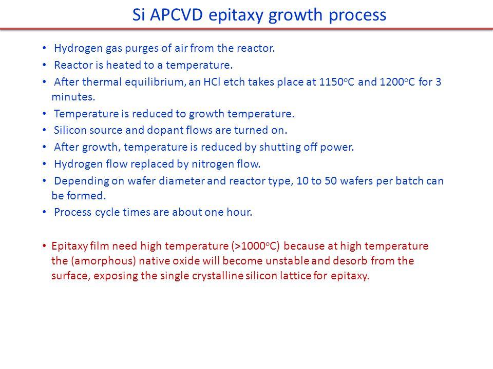 Si APCVD epitaxy growth process