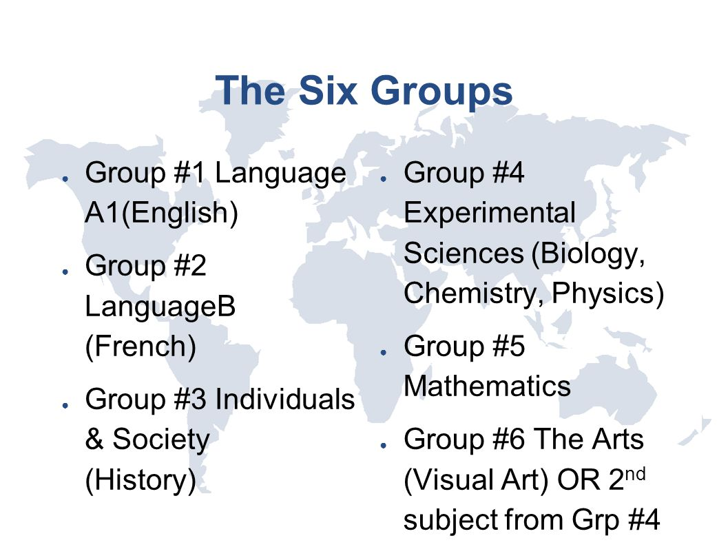 The Six Groups Group #1 Language A1(English)