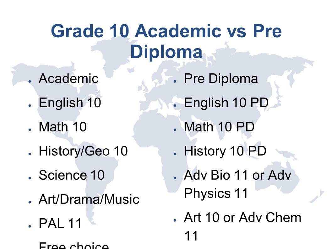 Grade 10 Academic vs Pre Diploma