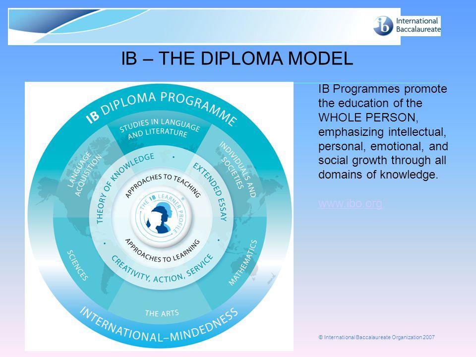 IB – THE DIPLOMA MODEL