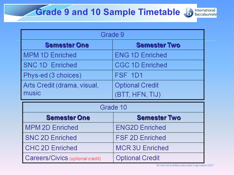 Grade 9 and 10 Sample Timetable