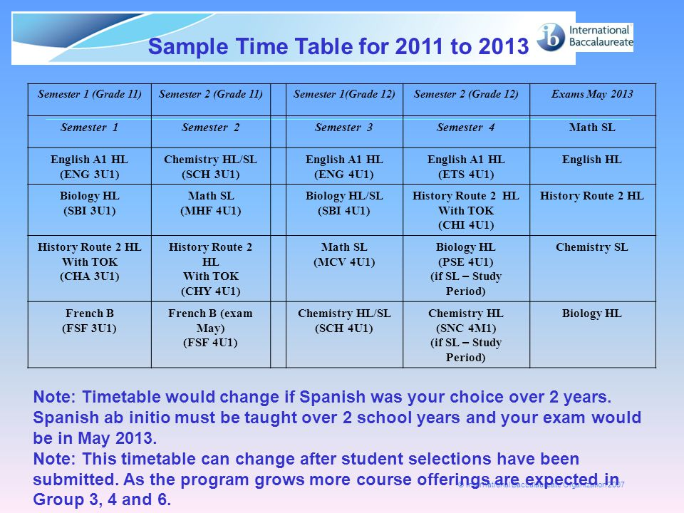 Sample Time Table for 2011 to 2013