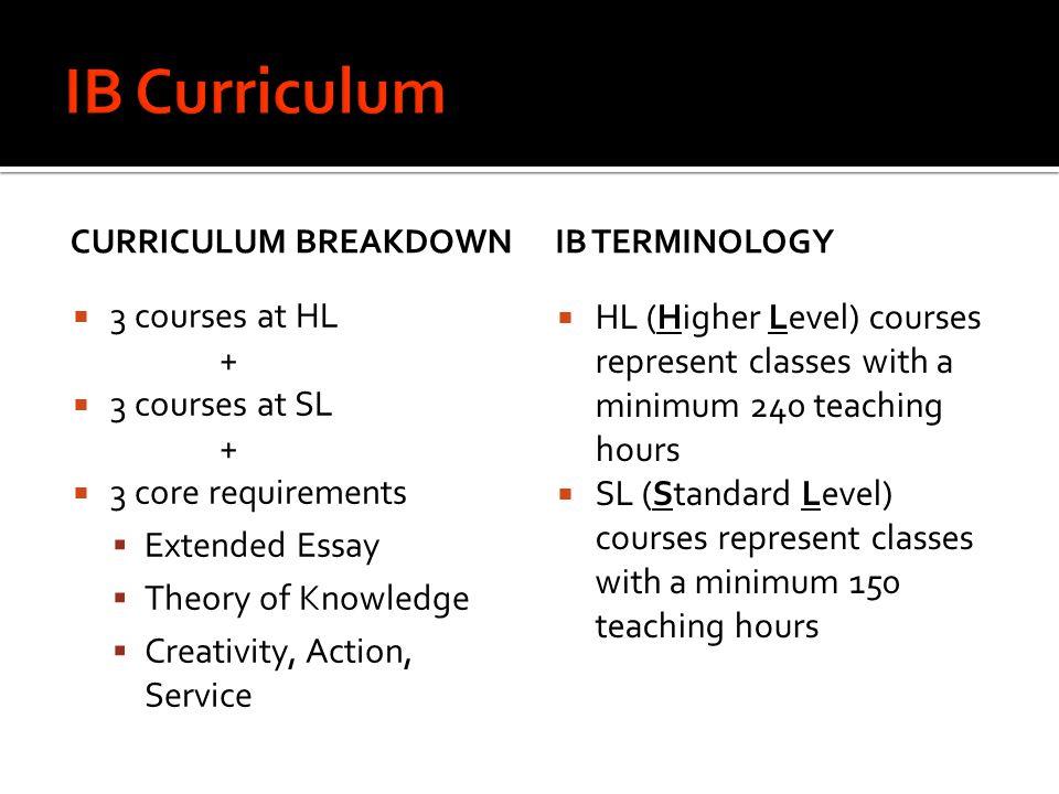 IB Curriculum 3 courses at HL