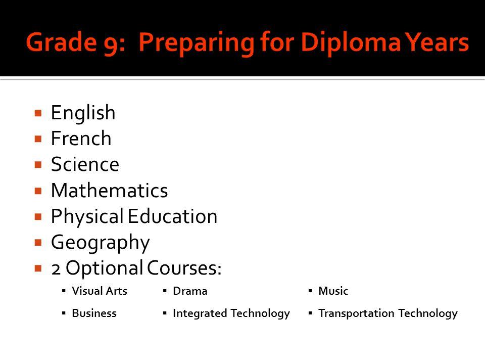 Grade 9: Preparing for Diploma Years