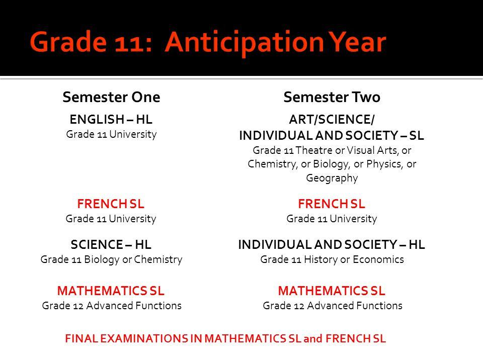 Grade 11: Anticipation Year