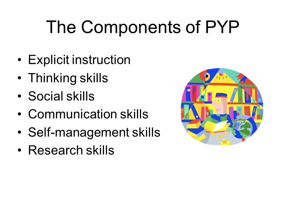 The Components of PYP Explicit instruction Thinking skills