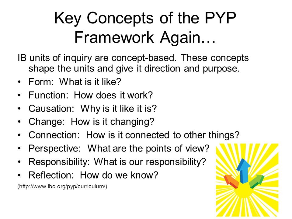 Key Concepts of the PYP Framework Again…